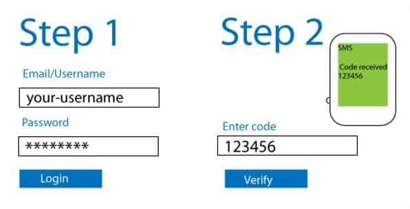 Set up two-step verification to avoid gmail password hack